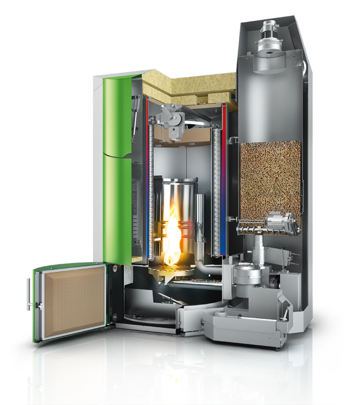 Buy Commercial Boilers That Burn Eco Friendly Pellets