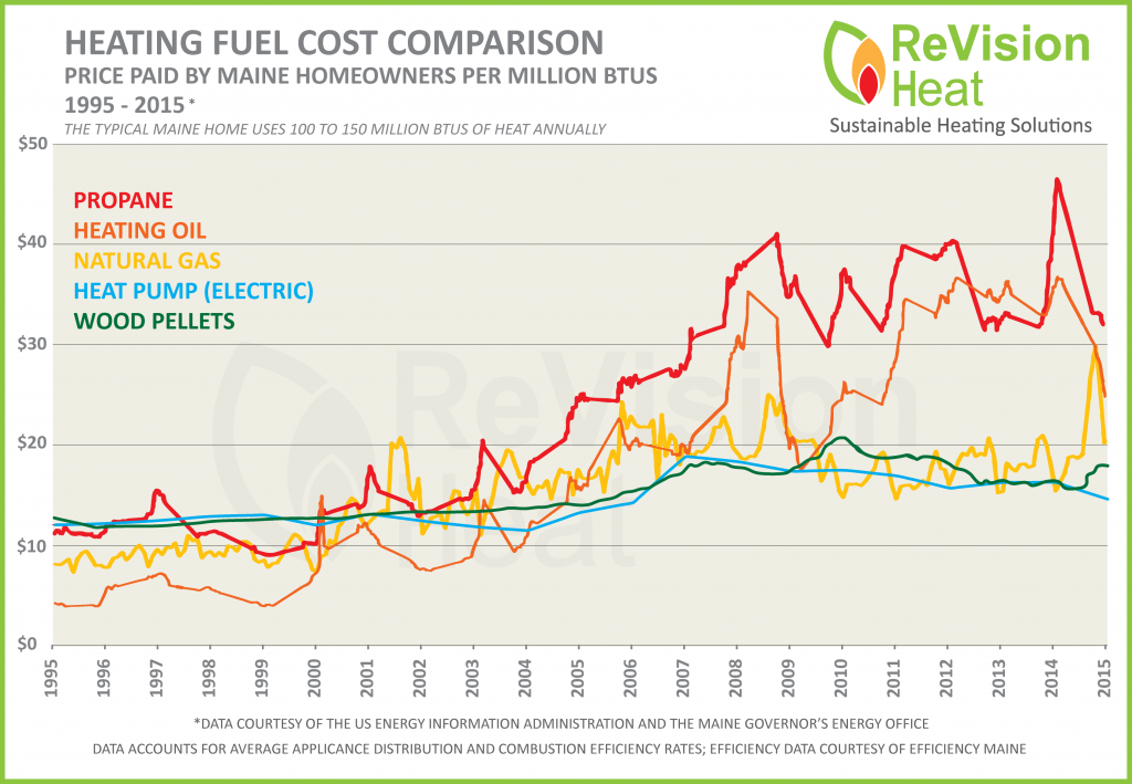 fuel-price-comparison-4-copy-1024×709