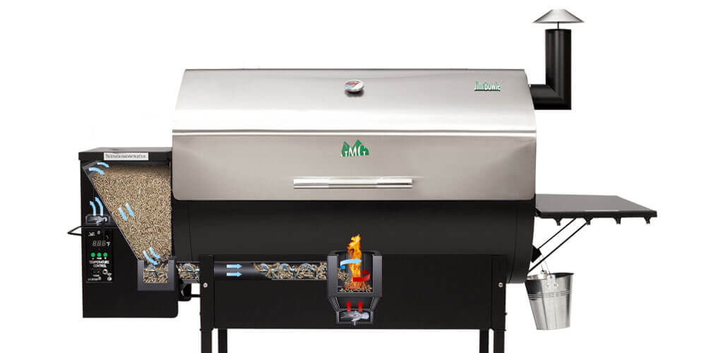where-to-buy-pellet-grill